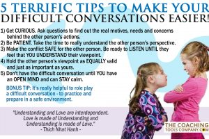 11 - TCTC Smaller - 5 Terrific Conflict Tips Make Difficult Conversations Easier