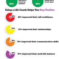 Does-Life-Coaching-Really-Work-Newsletter