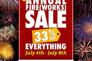 5th Annual Fireworks Coaching Tools Sale Image and Details