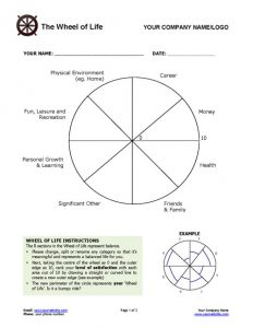 Wheel of Life Template Exercise Page 1