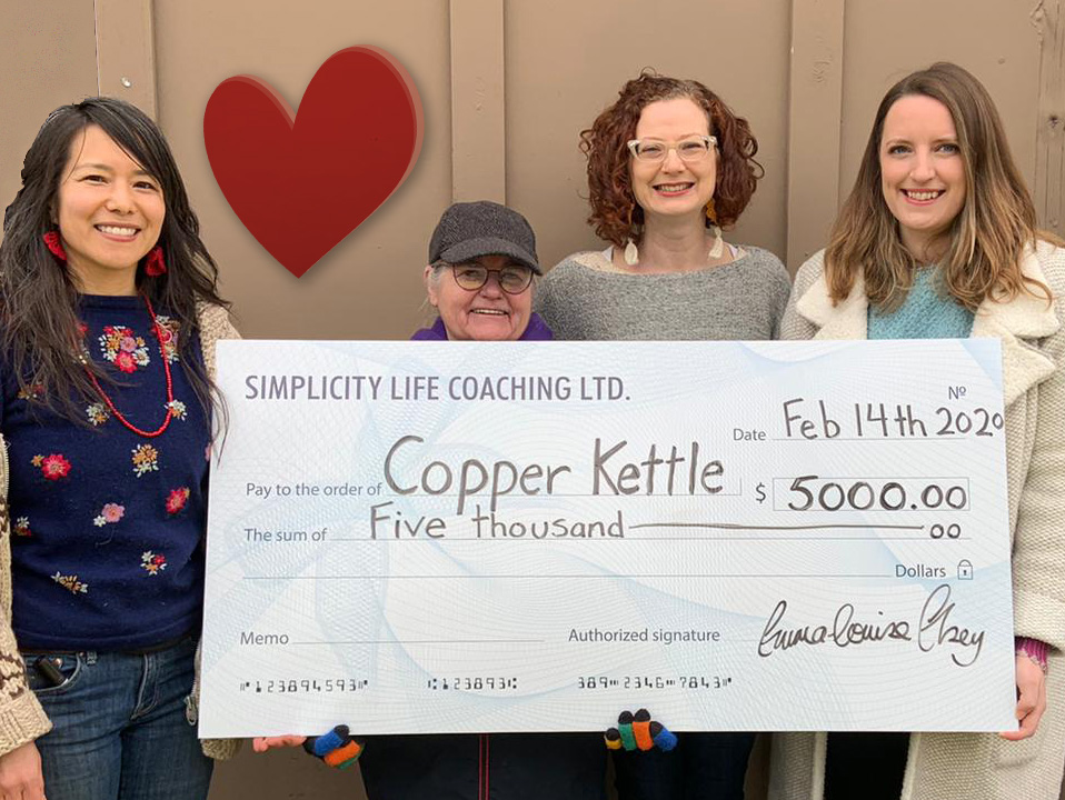 Copper Kettle Donation 2019-20
