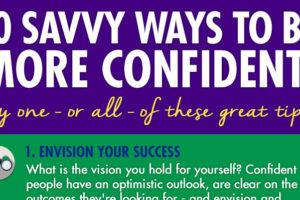 Confidence Infographic