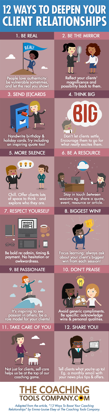 12 Ways to Deepen Your Client Relationships Infographic (tall for mobile)