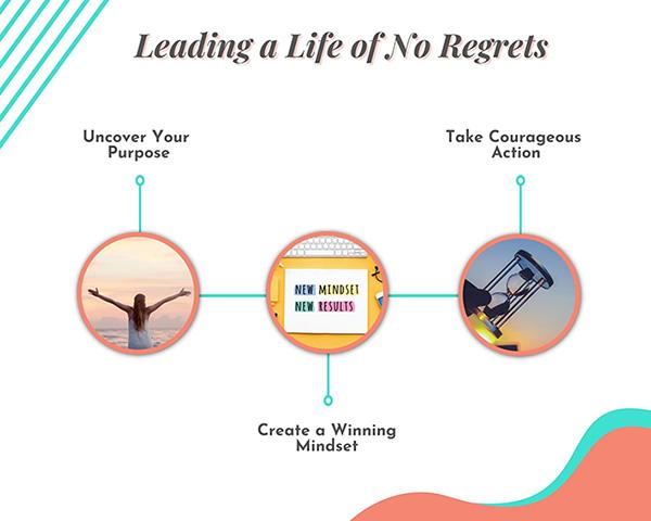 Pallavi's Client Journey