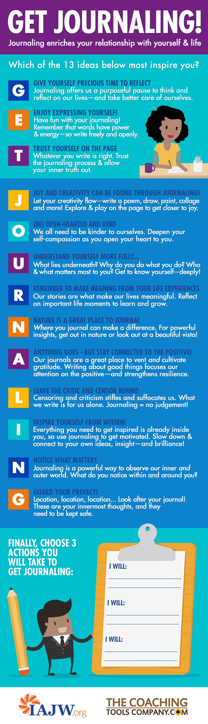 GET JOURNALING Tall Infographic